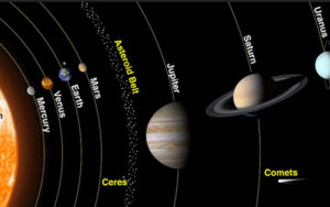 mysteries of the solar system